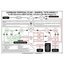 Marpol Garbage Disposal Plan Poster