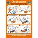 ISM Lifeboat Launching Poster Vinyl