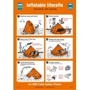 ISM Inflatable Liferafts Poster Vinyl