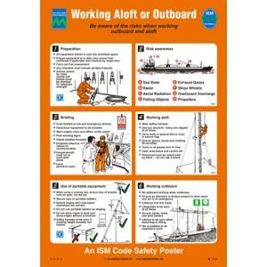 https://planbsafety.com/358-654-thickbox/ism-abandon-ship-poster.jpg